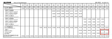 Datos Ventas Camaras Cipa 02