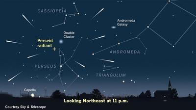 Fin de semana de mirar al cielo: Perseidas 2012