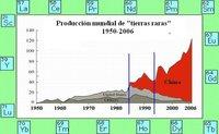 """¿Por qué Estados Unidos demanda a China por las """"tierras raras""""?"""