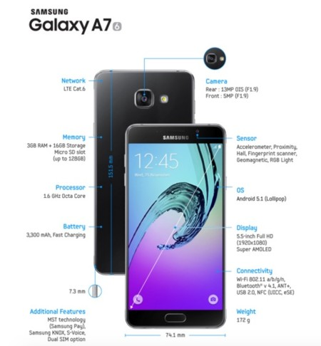 Galaxy A7 especificaciones