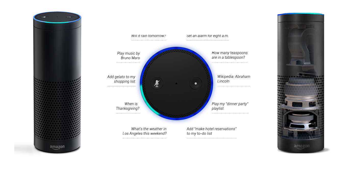 Smart Home Hub Comparison