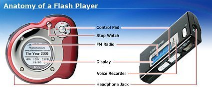 Algunas recomendaciones para comprar un MP3 flash
