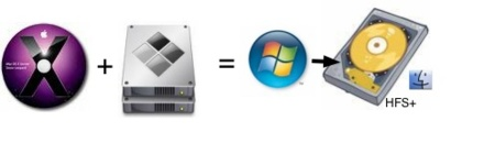 Snow Leopard tendrá drivers para que Windows pueda leer particiones HFS+