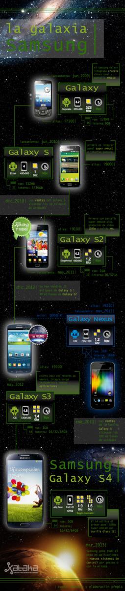 Galaxia Samsung 650px 2