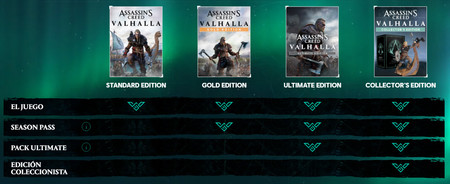 This Will Be The Content Of The Various Special Editions Of Assassin S Creed Valhalla Samagame
