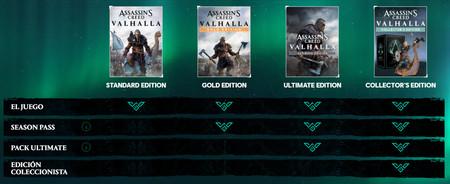 Assassin's Creed Valhalla Ediciones