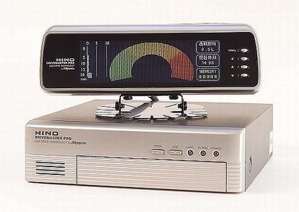 Un dispositivo que te informa de tu nivel de contaminación