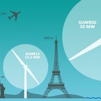 La turbina eólica más potente del mundo será más alta que el Empire State Building y más flexible que una palmera