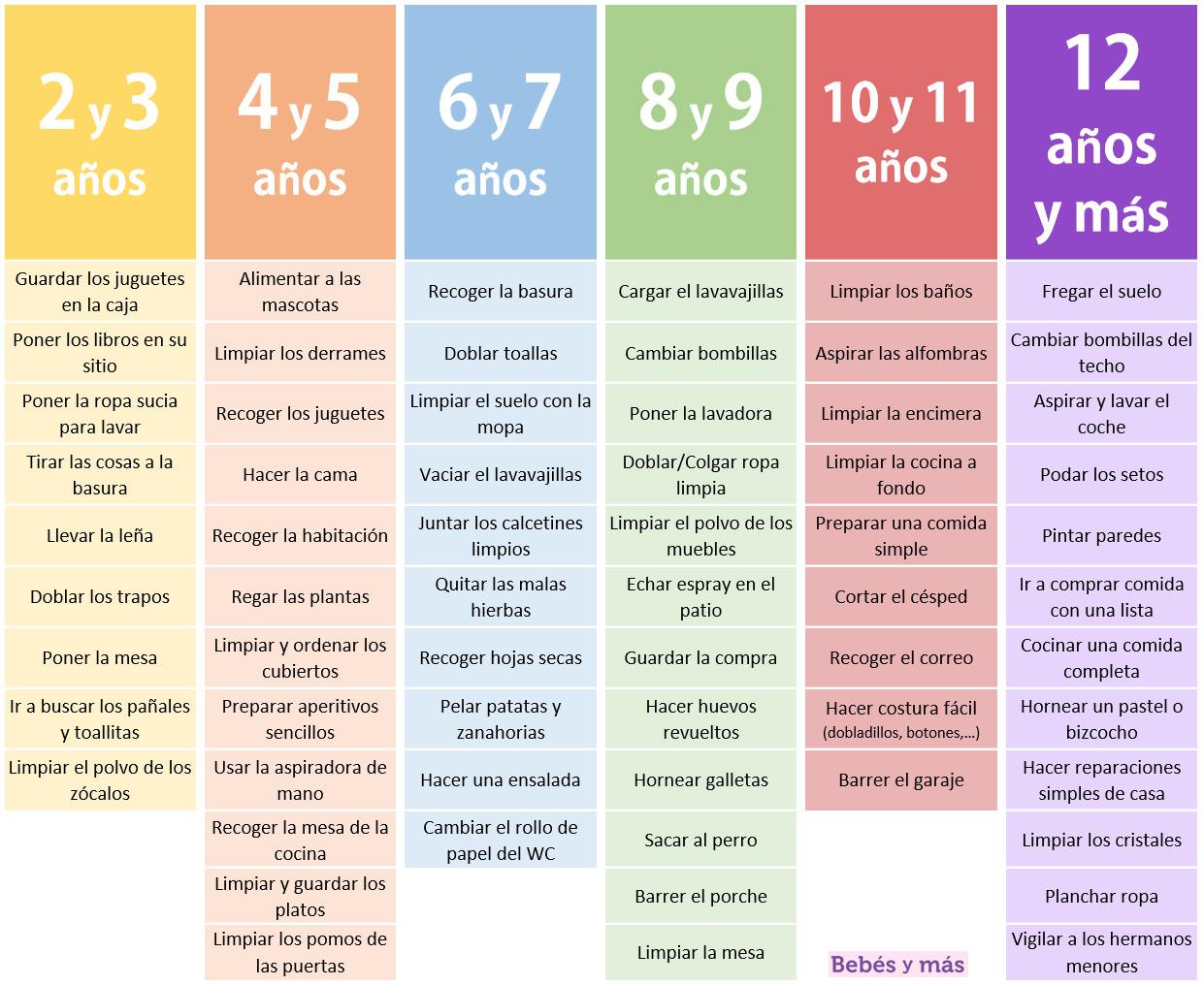 imagen tabla montessori
