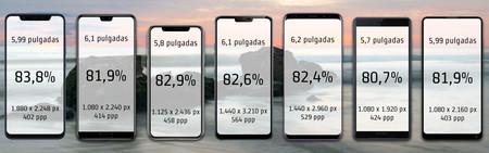 Xiaomi Mi 8 frente a sus rivales