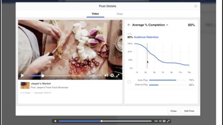 Facebook continúa apostando por los vídeos: ahora con nuevas métricas diarias