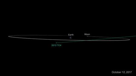 El 12 de octubre de 2017, la NASA probará su red de defensa planetaria
