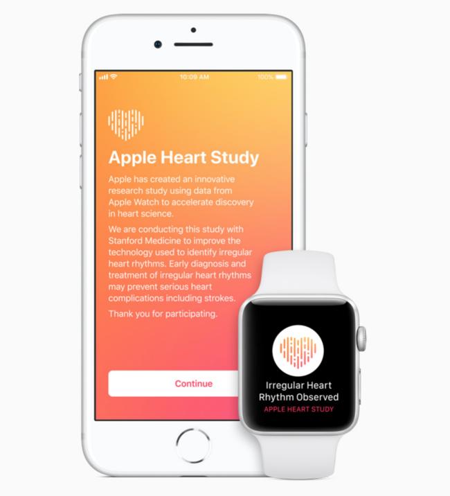 Apple Heart Study 1