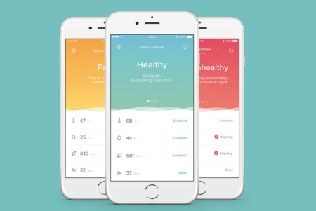 Healthy Home Coach App