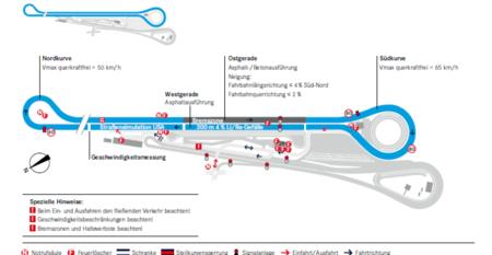 Circuito Sindelfingen