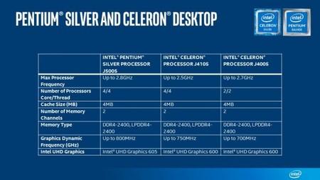Silver Celeron Desktop