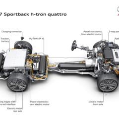 Foto 46 de 49 de la galería audi-a7-sportback-h-tron-quattro en Motorpasión
