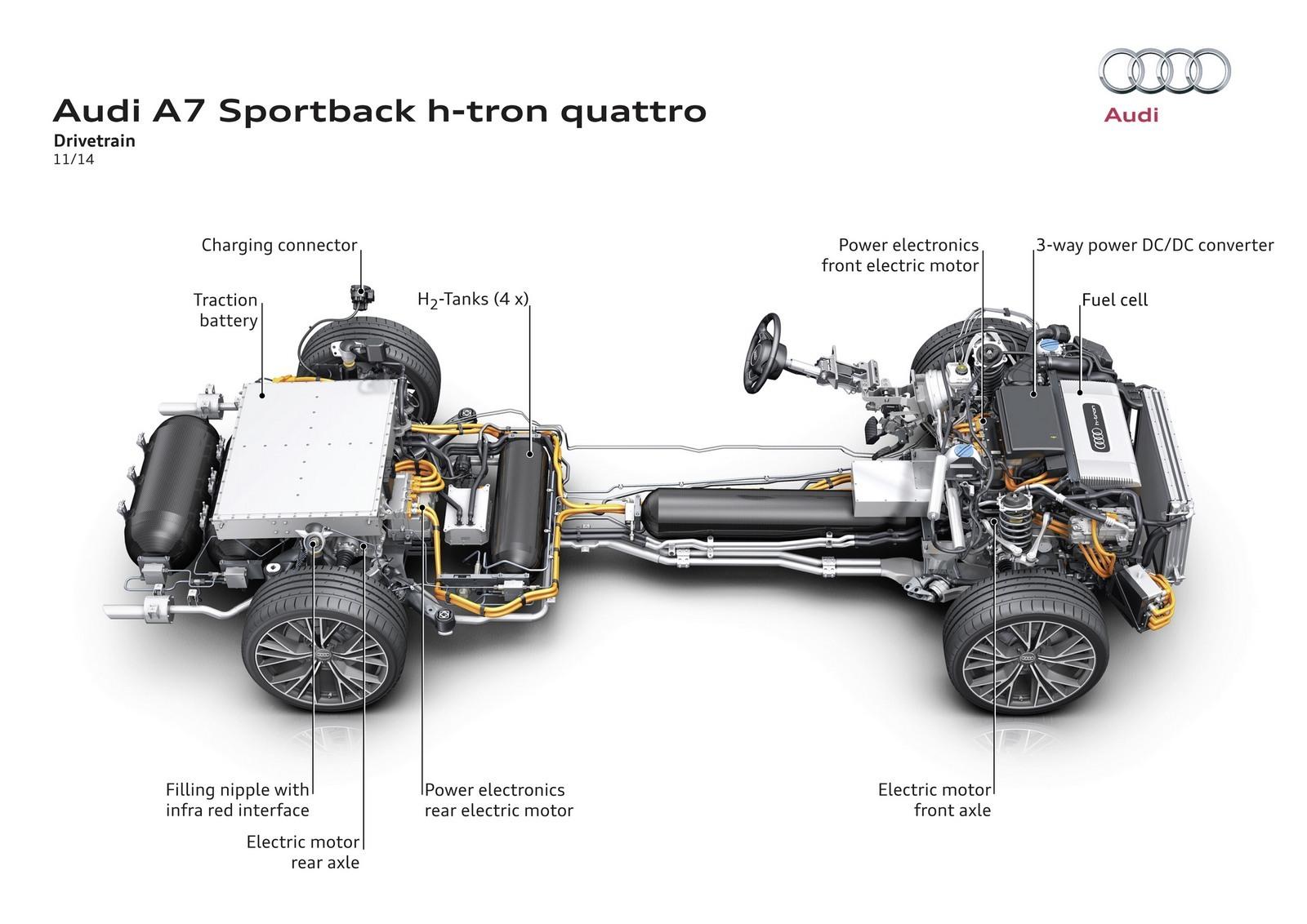 Foto de Audi A7 Sportback h-tron quattro (46/49)