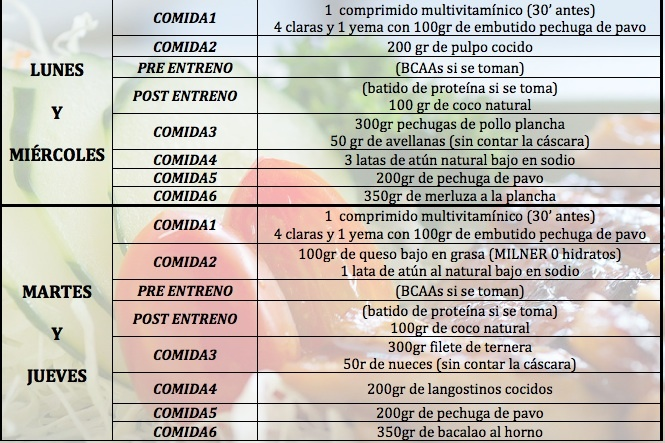 menú de dieta de 10 días sin carbohidratos