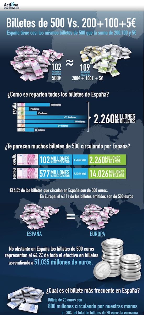 billetes-500-euros-espana-sm.jpg