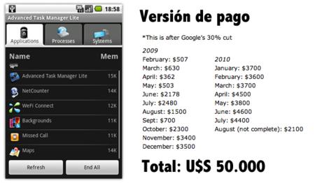 Imagen de la semana: 10 mil dólares al mes, los ingresos de una aplicación exitosa en Android