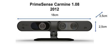 Primesense