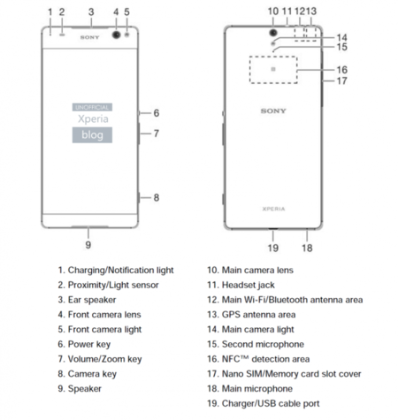 Xperia C5 Ultra User Guide 5 640x676