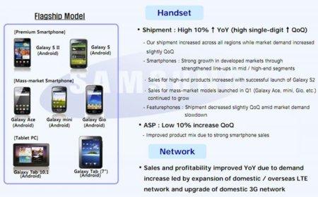Apple es el principal fabricante de Smartphones en el segundo trimestre, ¿Samsung segunda?
