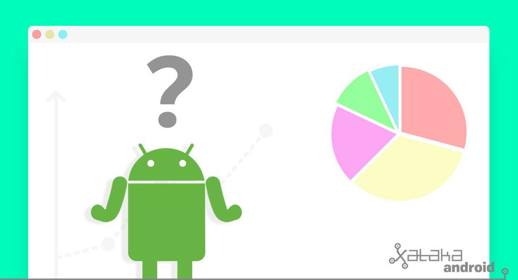 Cuatro meses sin datos(info) de distribución de versiones Android, ¿tan mal va la fragmentación?