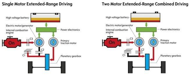 Opel-Ampera-EV+Gas