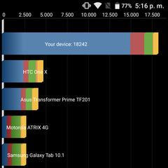 Foto 9 de 9 de la galería benchmarks-ulefone-power-2 en Xataka Android