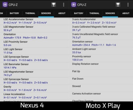 Moto X Play Vs Nexus 4