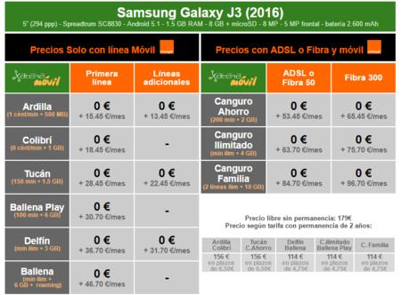 Precios Samsung Galaxy J3 Con Tarifas Orange