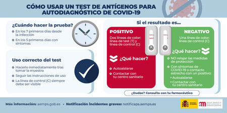 Test Autodiagnostico