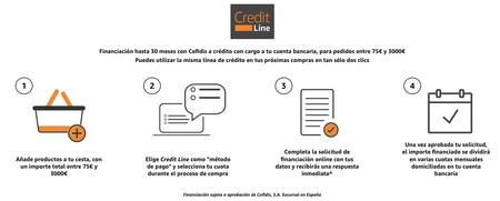 Creditline