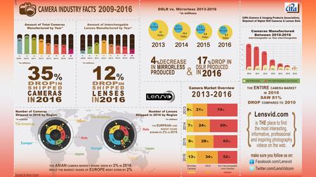 Infographics 2016 03 1 1200x0