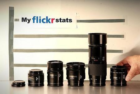 Flickr mejora los correos entre usuarios y permite descargar nuestro historial de estadísticas