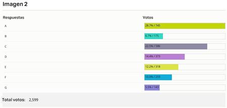 Image 2 Votes
