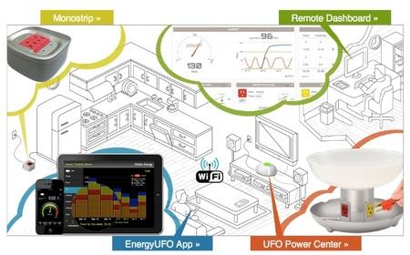 Monostrip y UFO Power Center, controla el consumo eléctrico