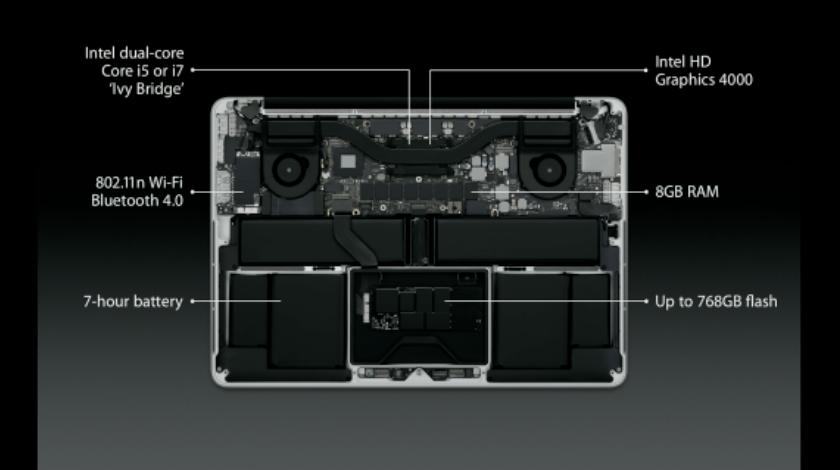 Foto de MacBook Pro 13 (4/9)