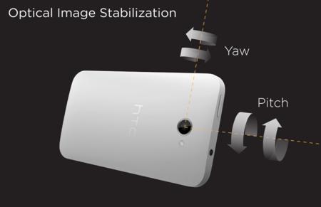 Estabilización óptica