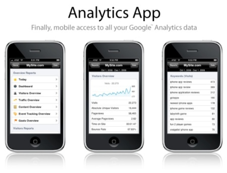 Analytics App estadísticas Google Analytics