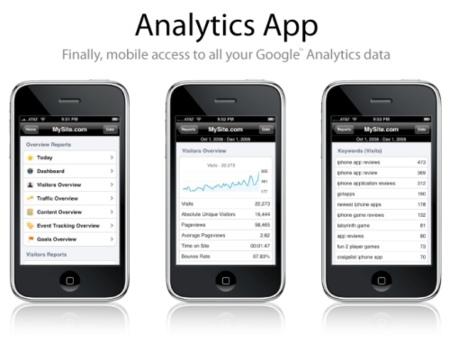 Analytics App estadísticas Google Analytics