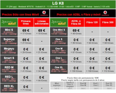 Precios Lg K8 Con Tarifas Vodafone