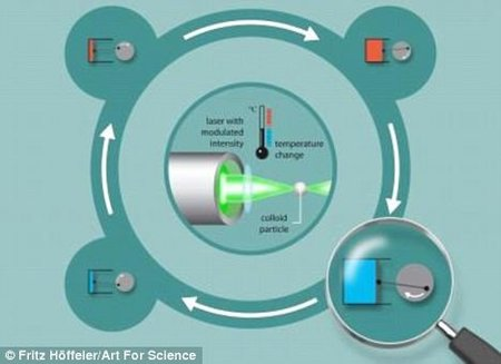 Se fabrica la máquina de vapor más pequeña del mundo: mide 3 milésimas de milímetro