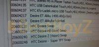 HTC Desire HD y Z aparecen en el inventario de Vodafone Alemania