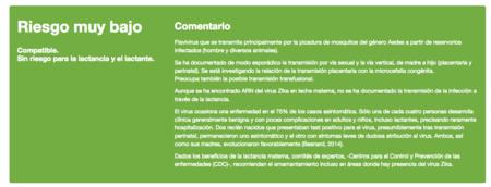 e-lactancia-zika