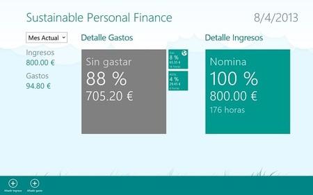 Portada Personal Finance