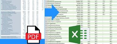 Así puedes importar directamente desde Microsoft Excel los datos de tablas insertadas en un archivo PDF