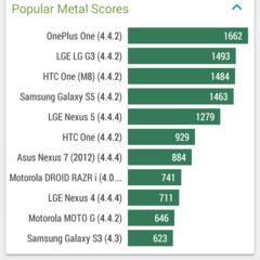 Foto 15 de 20 de la galería wiko-ridge-4g-benchmarks-1 en Xataka Android